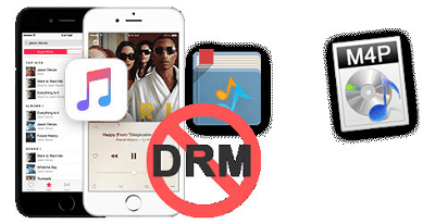 how to remove music from iphone 6