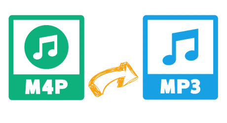 How to Play iTunes M4P, AAC, M4A Music on Samsung Galaxy
