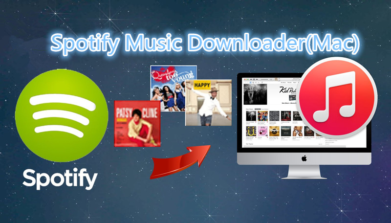Free Spotify Downloader Mac: Download Spotify Music on Mac